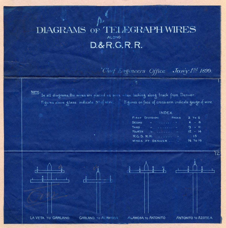 rio grande s rr coll m 019 series 5 15 d r g telegraph wires rh swcenter fortlewis edu